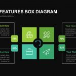 Company Features Box Diagram Powerpoint and Keynote template