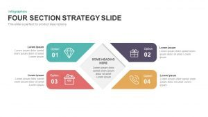 Four Section Strategy PowerPoint Template and Keynote Slide