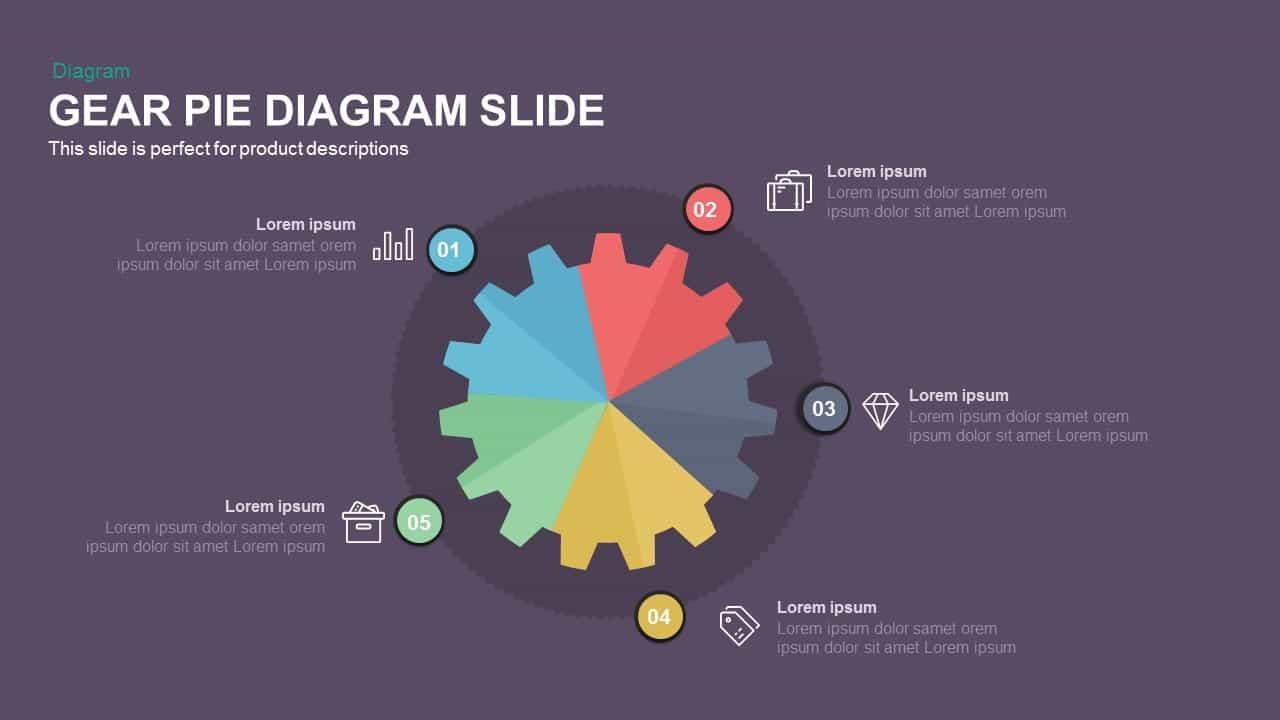 Gear Pie Diagram Powerpoint and Keynote Slide