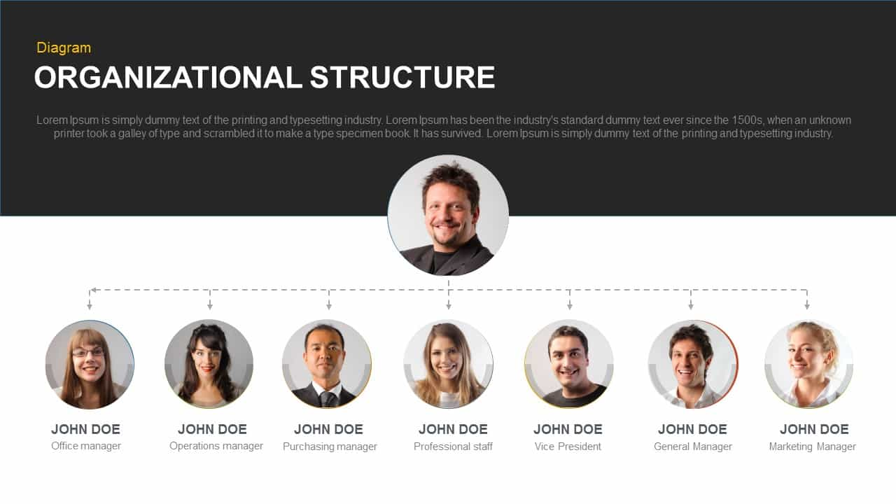 organizational structure powerpoint and keynote template | slidebazaar, Powerpoint templates
