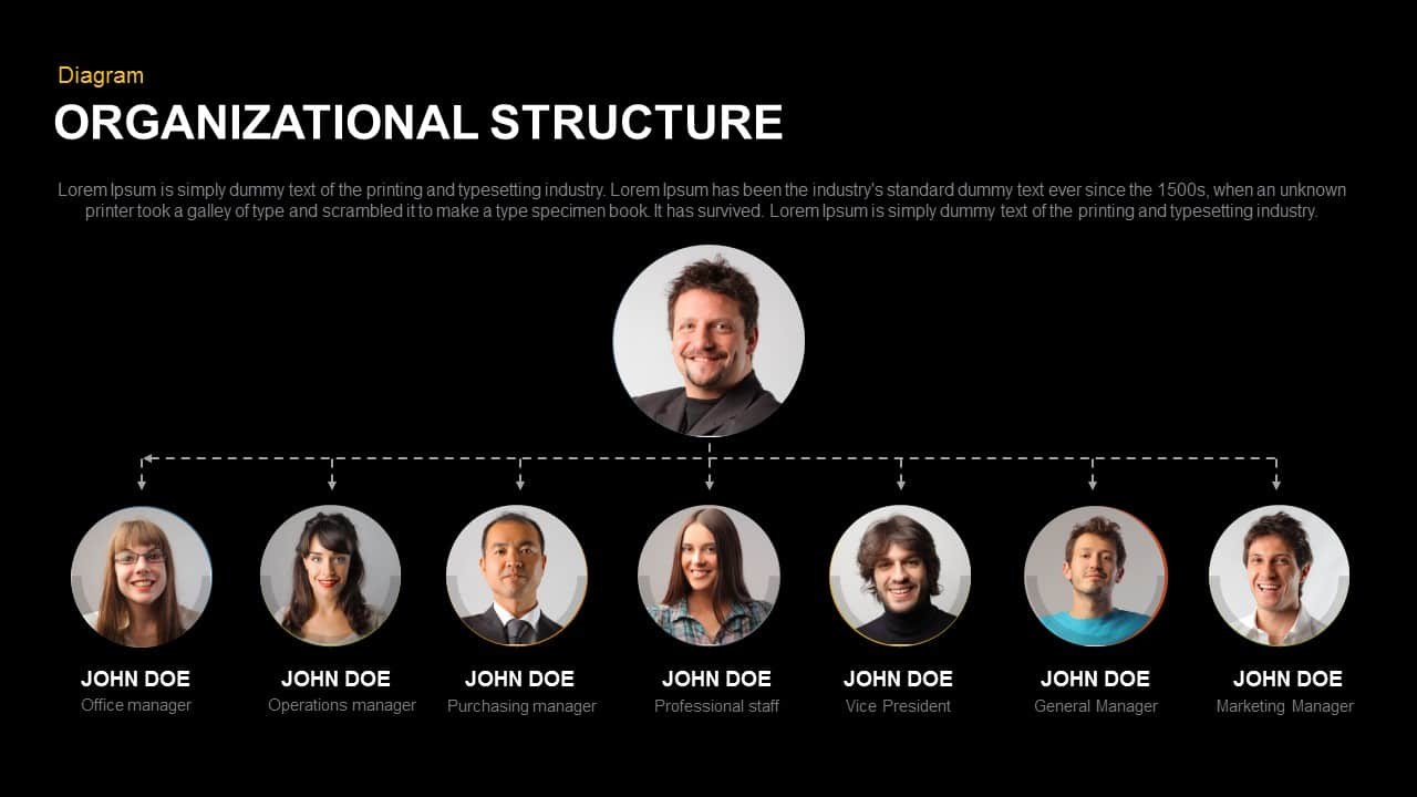 Organizational Structure Powerpoint and Keynote template