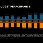 Sales Vs Budget Performance Powerpoint and Keynote template