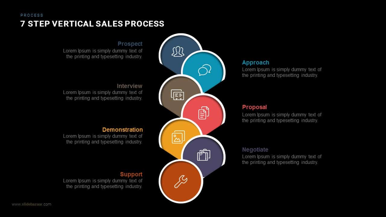 Step Vertical Sales Process Powerpoint And Keynote Template - Sales process template