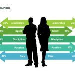 people infographic powerpoint template and keynote template