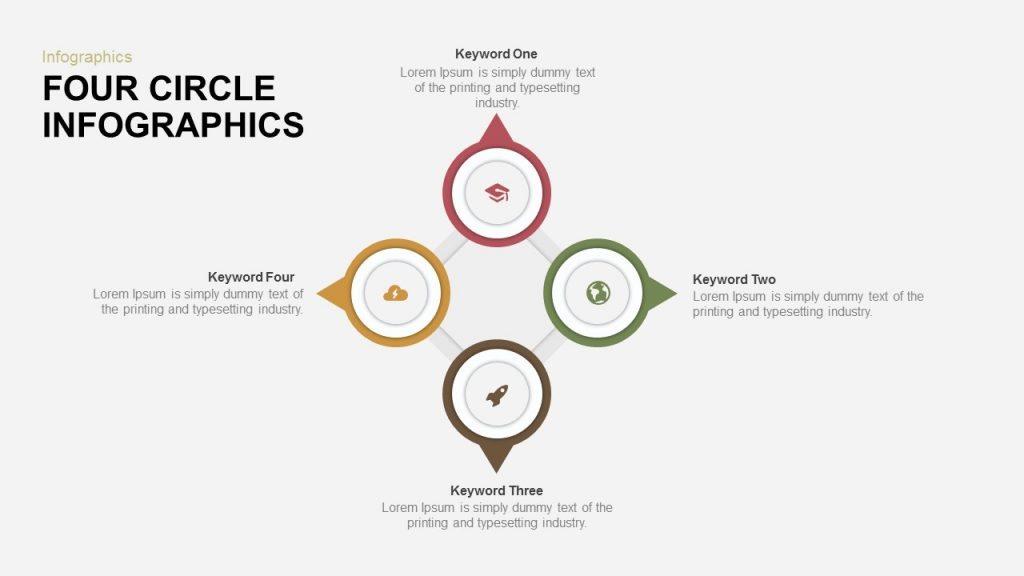 Four Circle Venn Diagram Ukrandiffusion