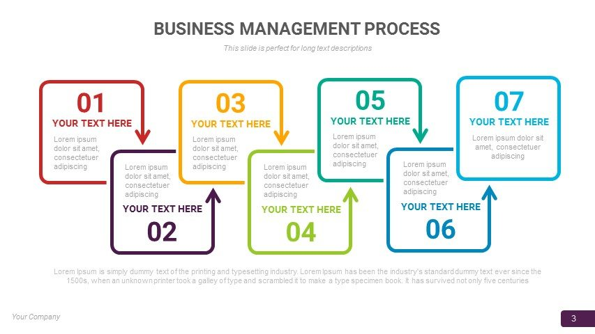 BUSINESS MANAGEMENT PROCESS