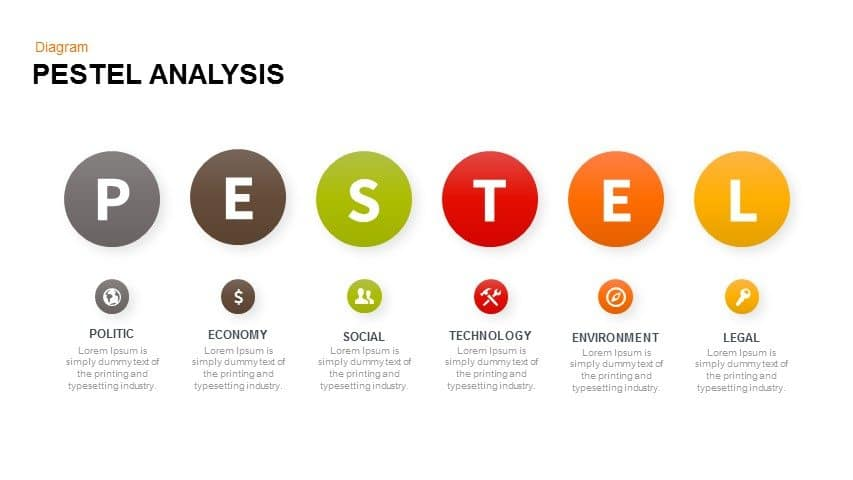 Pestel Analysis Powerpoint And Keynote Slide Slidebazaar