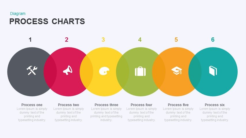 Process Charts Powerpoint and Keynote template