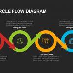 Arrow Circle Flow Diagram PowerPoint Template