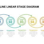 Five Step Line Linear Stage Diagram Powerpoint and Keynote