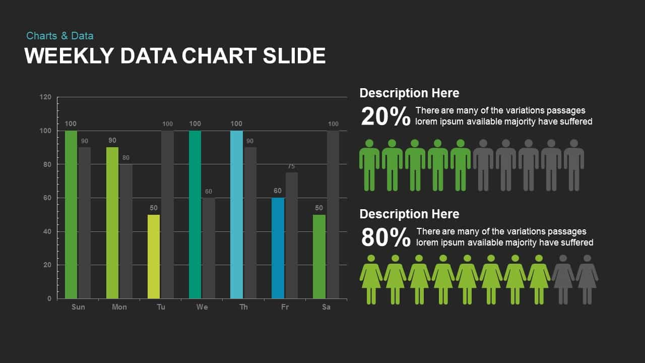 Weekly data charts PowerPoint Presentation Template & Keynote ...