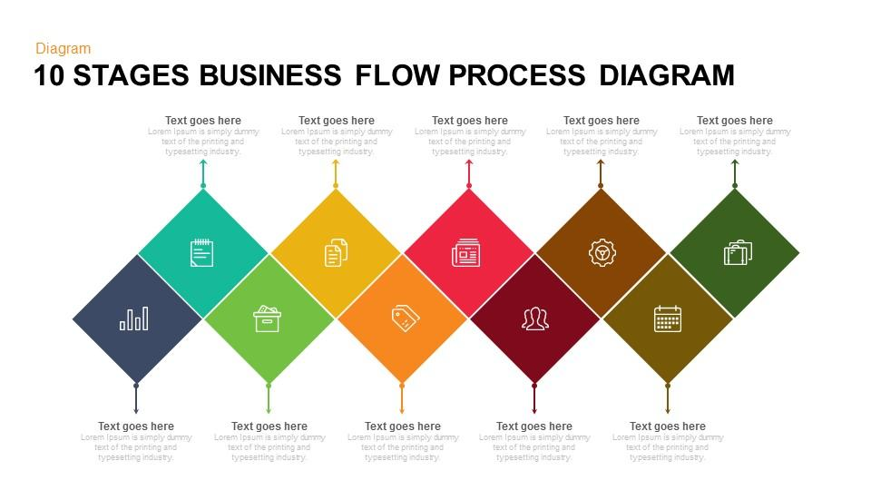 10 stages business flow process diagram template for PowerPoint and keynote
