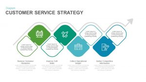 Customer Service Strategy Template for PowerPoint and Keynote