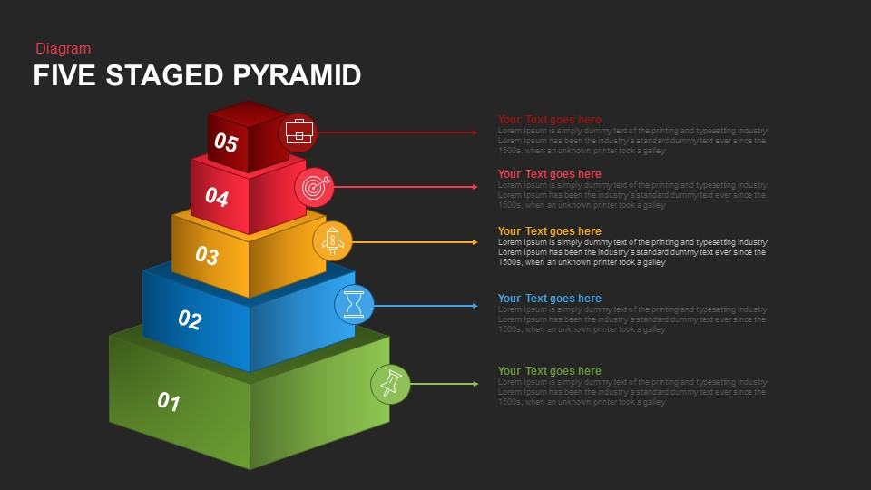 Five Staged Pyramid