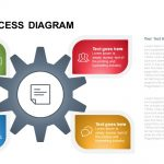 Gear Process Diagram