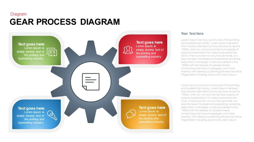 Gear process diagram template for PowerPoint