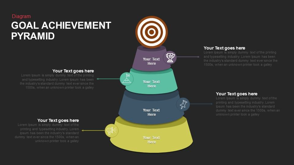 Goal Achievement Pyramid