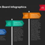 Growth Signboard Infographics Keynote Powerpoint