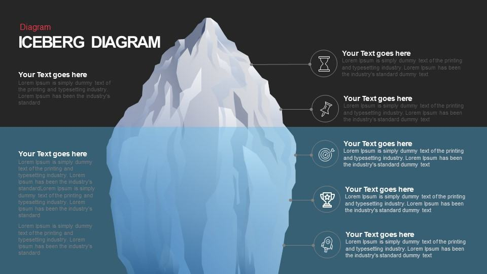 Iceberg Diagram