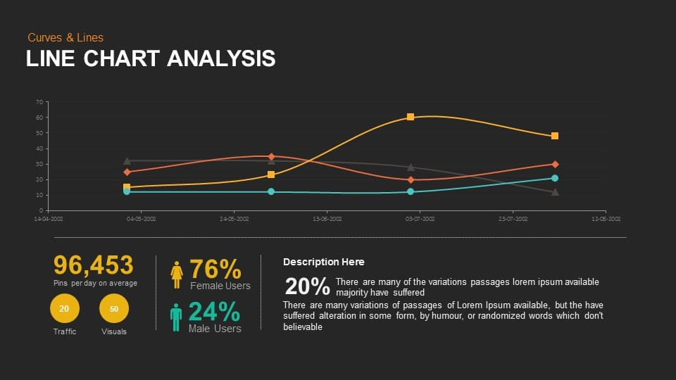 Line Chart Analysis Keynote Powerpoint