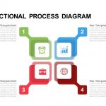 Multi directional Process Diagram