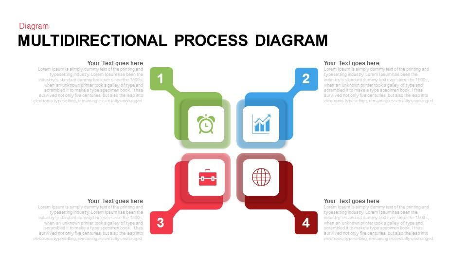 Multi directional Process Diagram