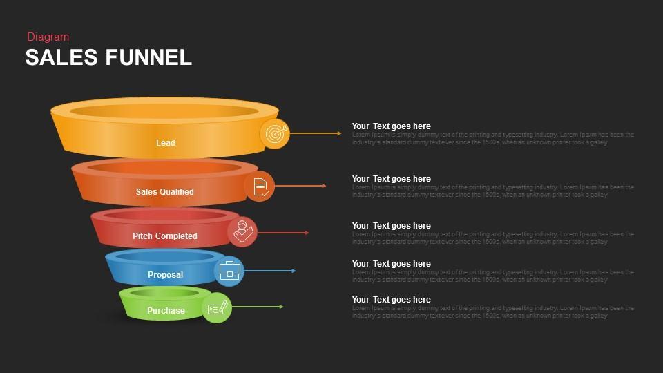 sales funnel keynote and powerpoint template slidebazaar