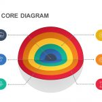 Strategy Core Diagram Keynote and Powerpoint template