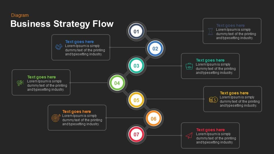business strategy flow diagram