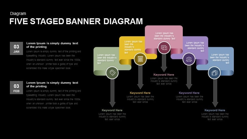 Five Staged Banner Diagram