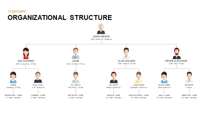 Organizational structure keynote and powerpoint template slidebazaar organizational structure keynote and powerpoint template friedricerecipe