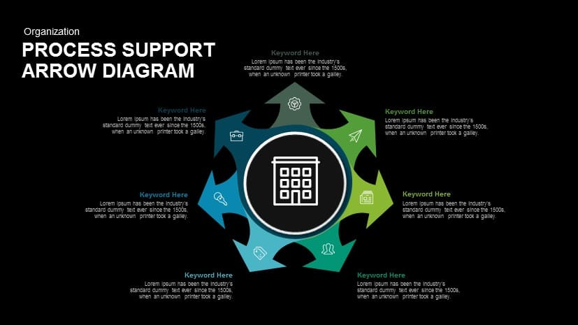 Process Support Arrow Diagram
