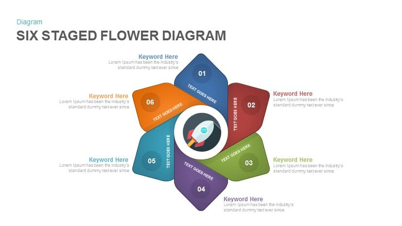 Six Staged Flower Diagram Powerpoint and Keynote Template