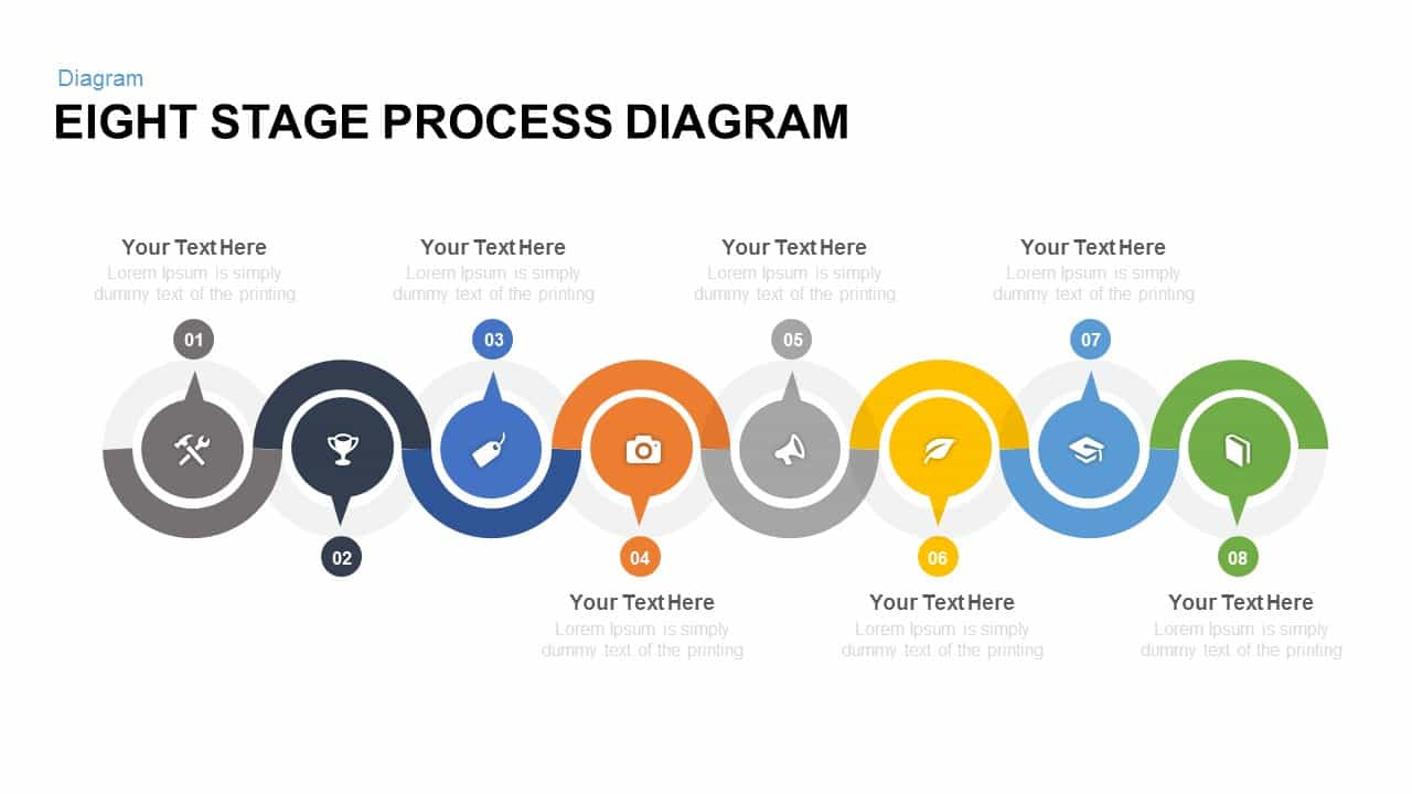 Eight Stage Process Diagram