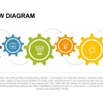 Gear Flow Diagram Powerpoint and Keynote template
