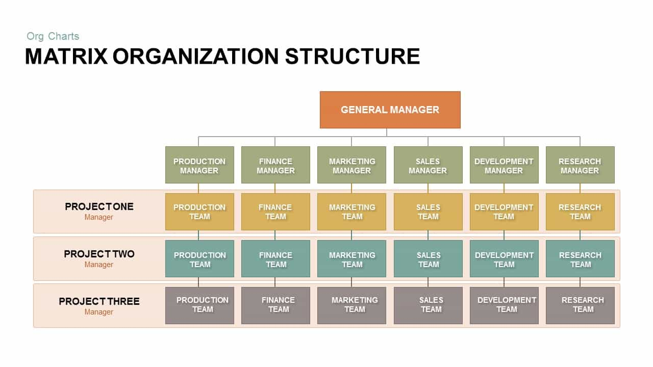 Matrix Organization Structure Powerpoint and Keynote template