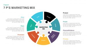 7 P's Marketing Mix PowerPoint Template and Keynote Diagram
