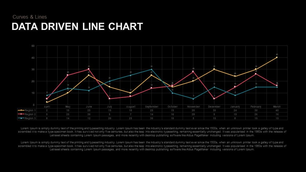 Data Driven Line Chart Powerpoint and Keynote template