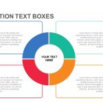 Four Section Text Boxes Powerpoint and Keynote template