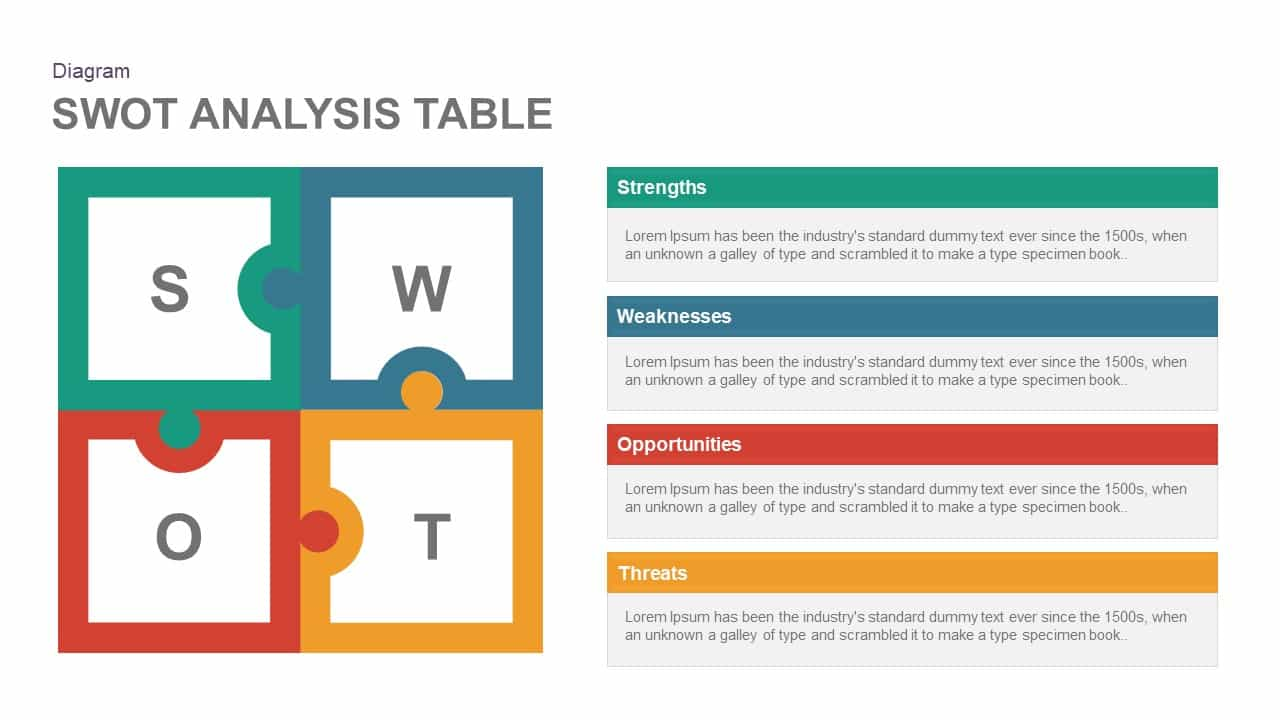 swot and matched pair analysis Commercial comparable sales can be used to perform analysis regarding a variety of factors and issues impacting the value of real estate the basic technique is to.