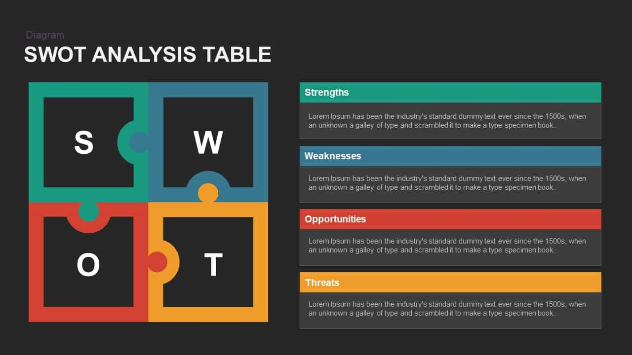 SWOT Analysis Table Keynote and Powerpoint template