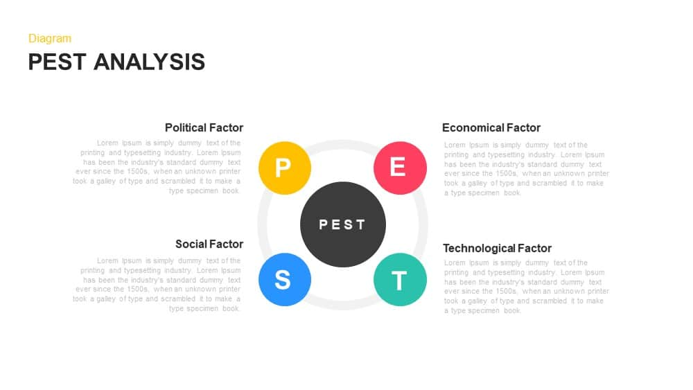 pest analysis powerpoint template and keynote slidebazaar