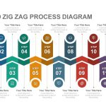 12 Staged Zig Zag Process Diagram PowerPoint and Keynote template