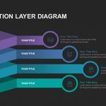 Four Section Layer Diagram Powerpoint template