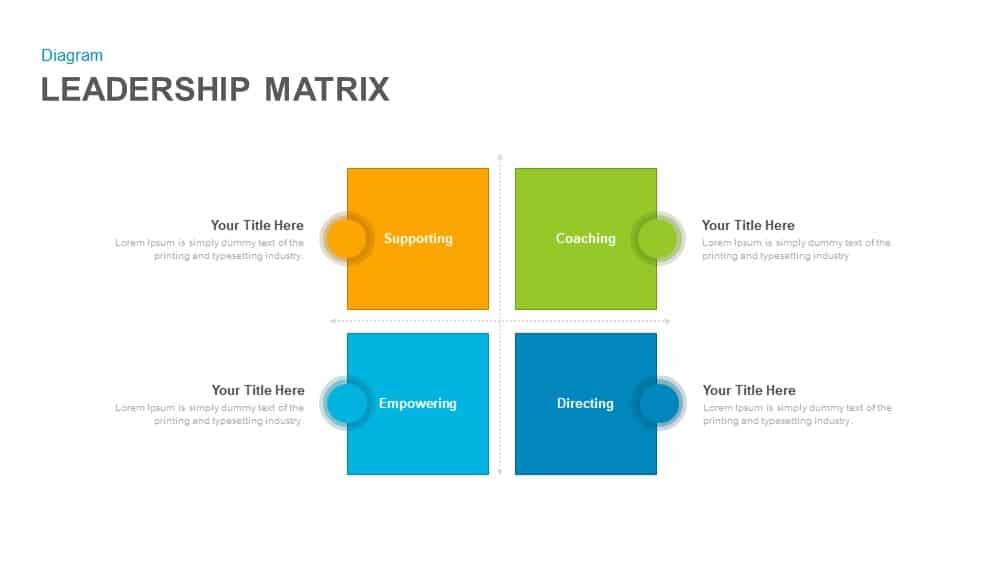 leadership matrix PowerPoint template