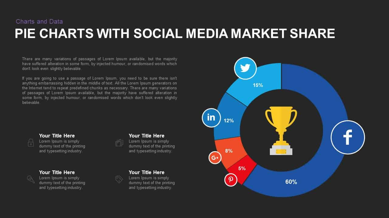 Pie Charts with Social Media Market Share Powerpoint template