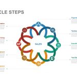 Sales Cycle Steps PowerPointTemplate and Keynote Template
