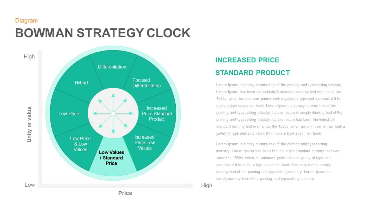 Bowman Strategy Clock Keynote