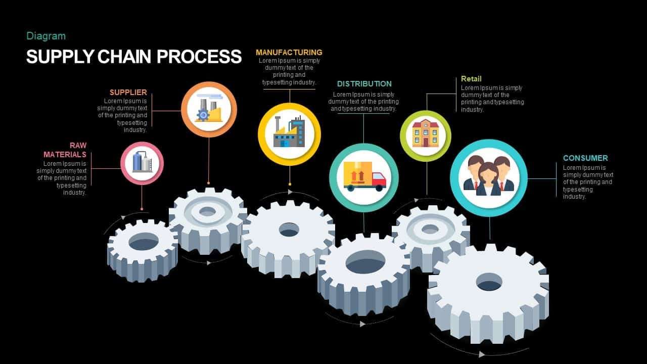 Supply Chain Process PowerPoint template