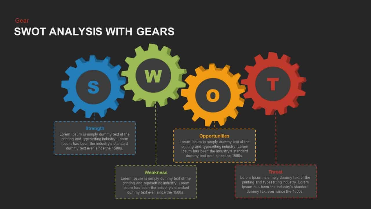 Swot Analysis with Gears PowerPoint templates